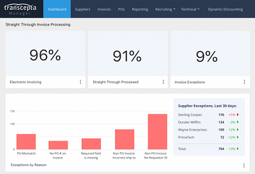 straight_through_invoice_processing_dashboard